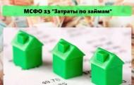 Как капитализировать затраты по займам: основные принципы МСФО 23
