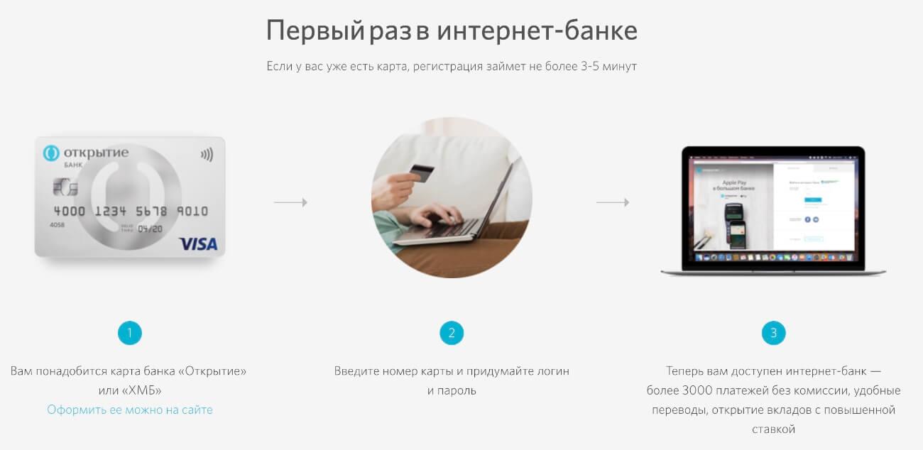 Изображение - Мобильный банк открытие личный кабинет openbank-register-1