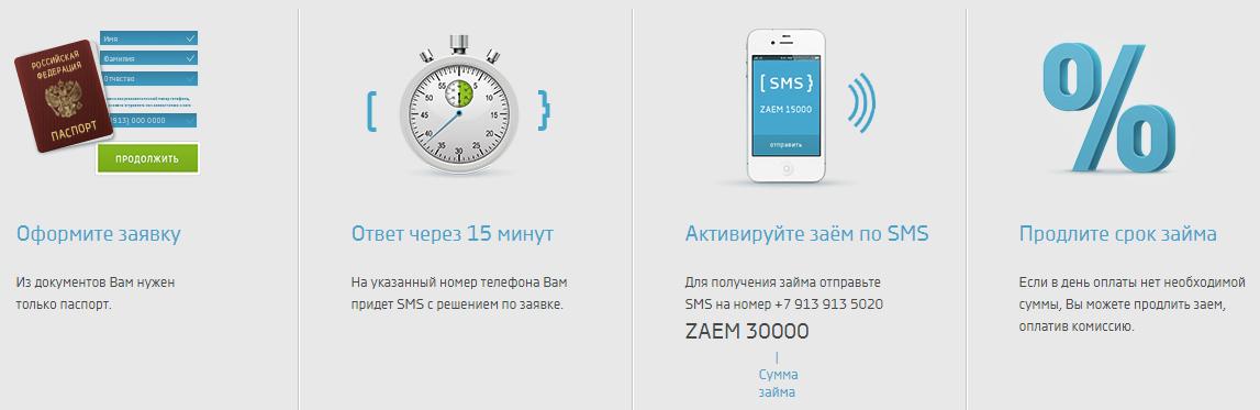 Как получить займ СМС Финанс