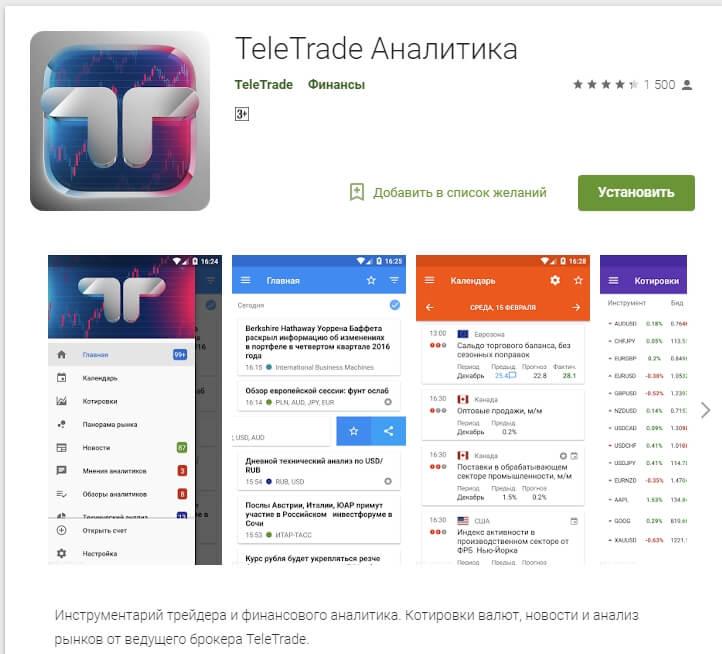 Мобильное приложение Телетрейд (TeleTrade)