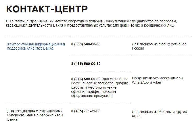 Телефон горячей линии Связь банка