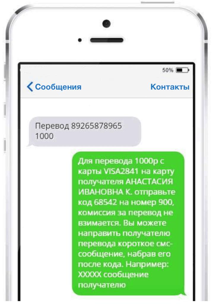 Перевод с карты на карту Сбербанка по SMS