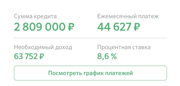 Расчет ипотеки на портале ДомКлик