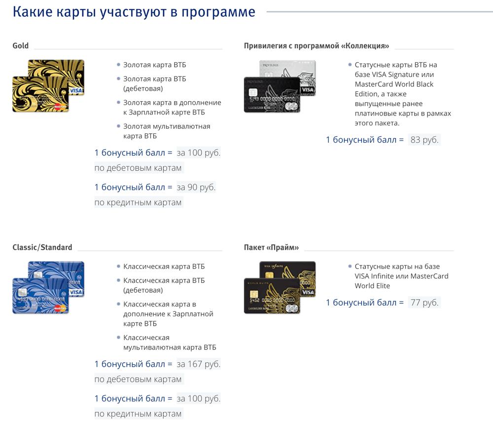 Какие карты участвуют в программе Коллекция от ВТБ