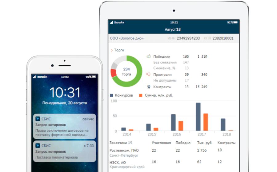 Мобильное приложение СБИС