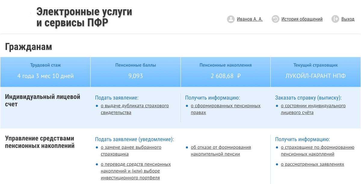Личный кабинет Пенсионного фонда России