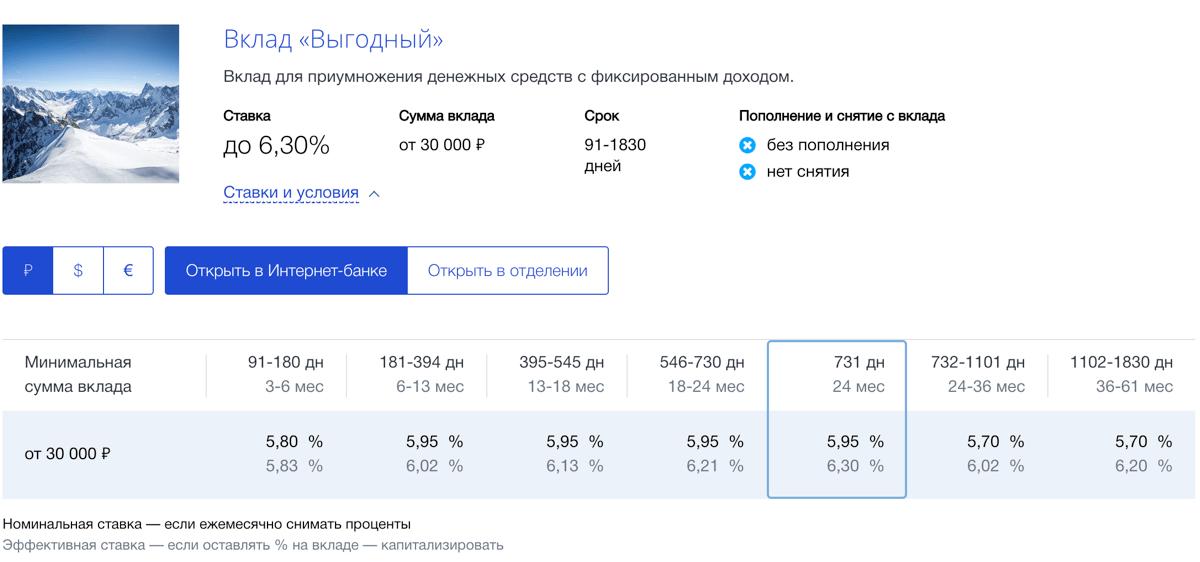 """Вклад """"Выгодный"""" от ВТБ - проценты, ставки, сроки"""