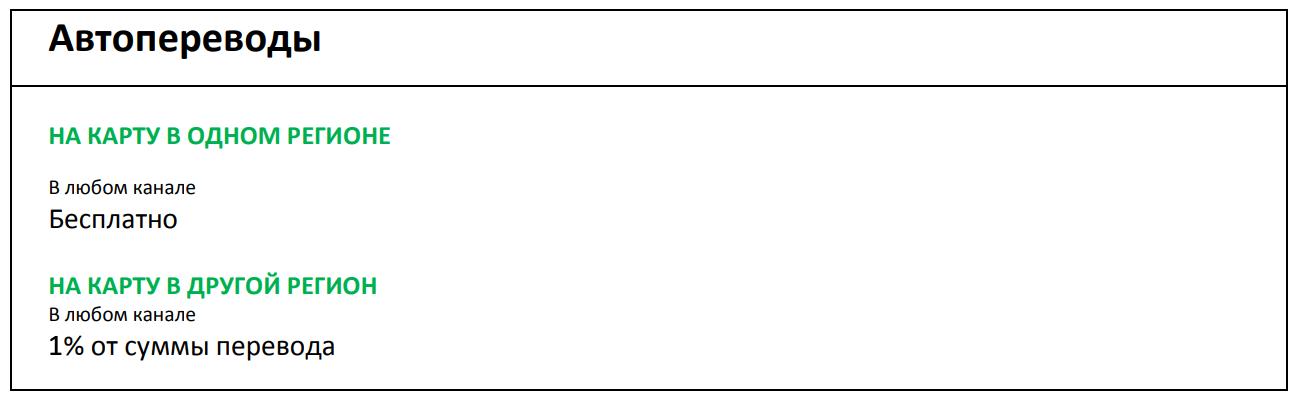 Комиссия за автоперевод в Сбербанке