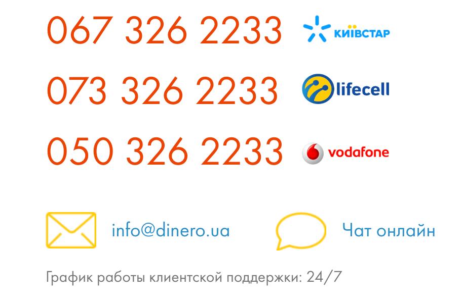 Контакты микрофинансовой компании Динеро