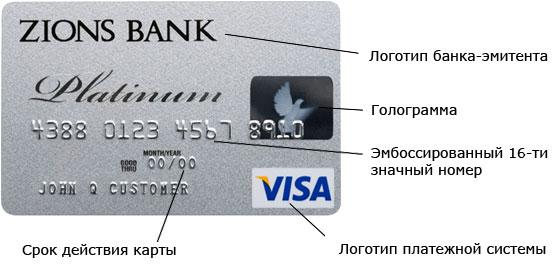Изображение - Как определить банк по номеру карты kak-opredelit-bank-po-nomeru-karty1