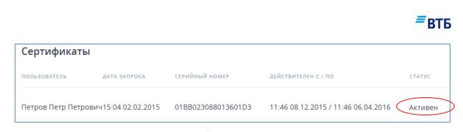 Сертификат активен