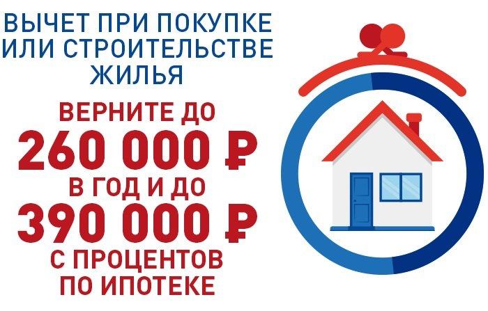 Размер имущественного вычета при покупке жилья