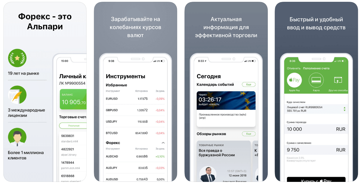 Мобильное приложение Альпари