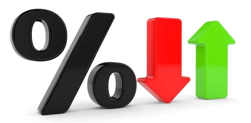 Рост и падение процента