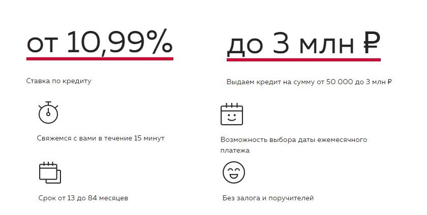 кредит наличными от 10,99 %