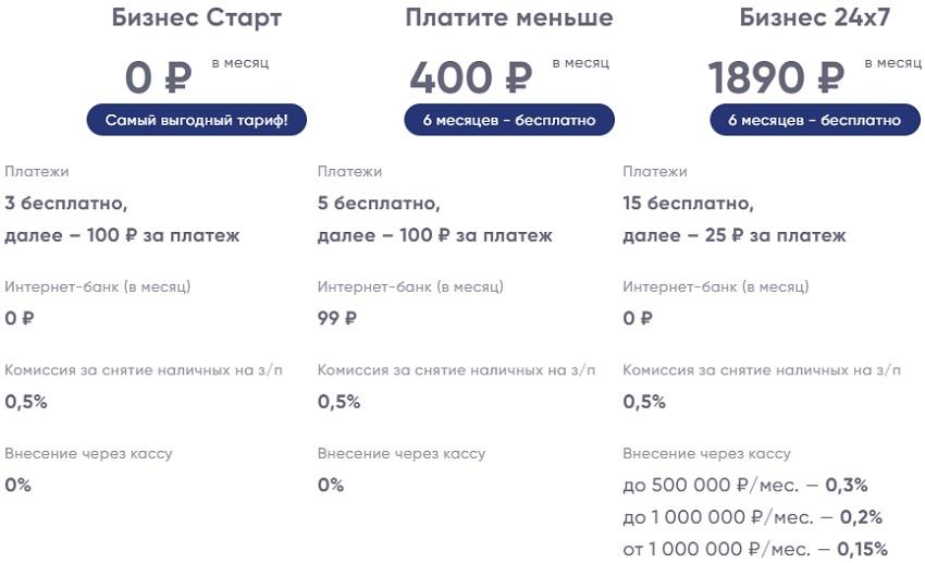 Тарифы на открытие расчетного счета в Промсвязьбанке