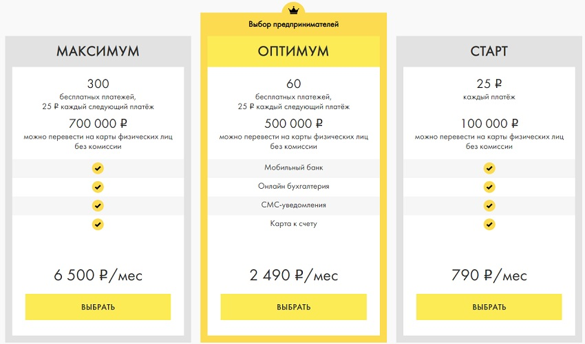 Тарифы расчетного счета в Райффайзенбанке