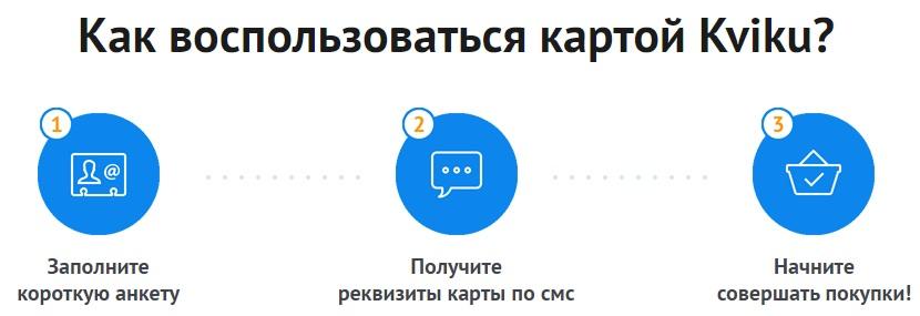 Описание виртуальной карты Квику