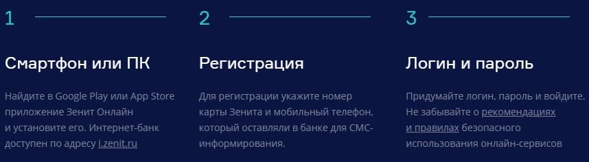 Инструкция по регистрации аккаунта в банке Зенит