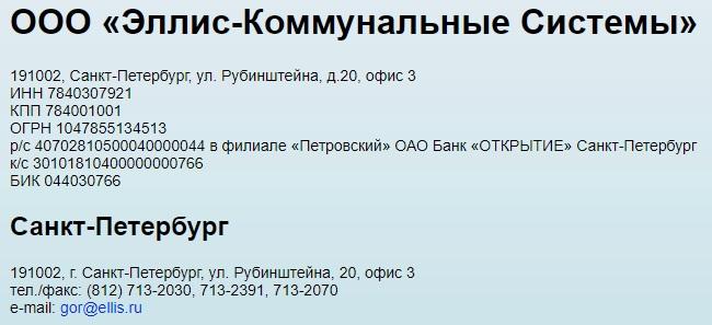 Контакты Элисс банка