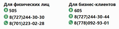 Телефоны службы поддержки ЦентрКредит банка