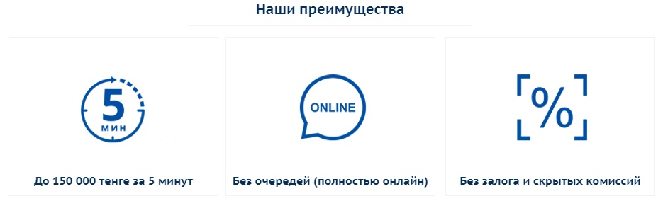 Преимущества МФО 100Тенге.кз