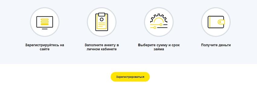 заявка на микрокредит