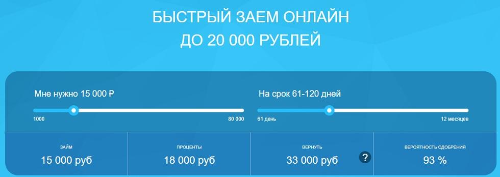 Официальный сайт Оптима.Займ