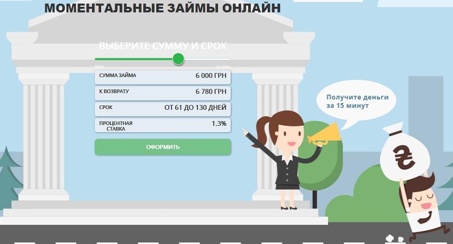 Моментальный онлайн займы в Рублимо.су