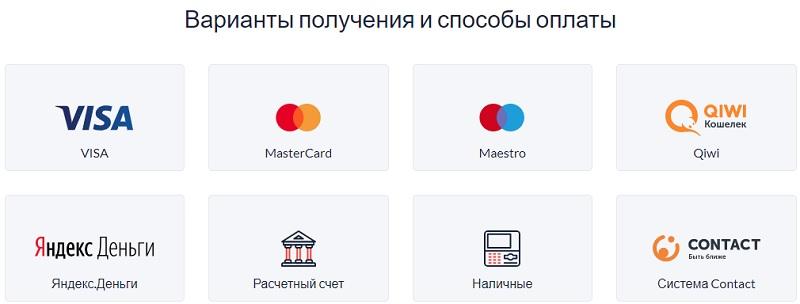Методы погашения займов в Кредиттер
