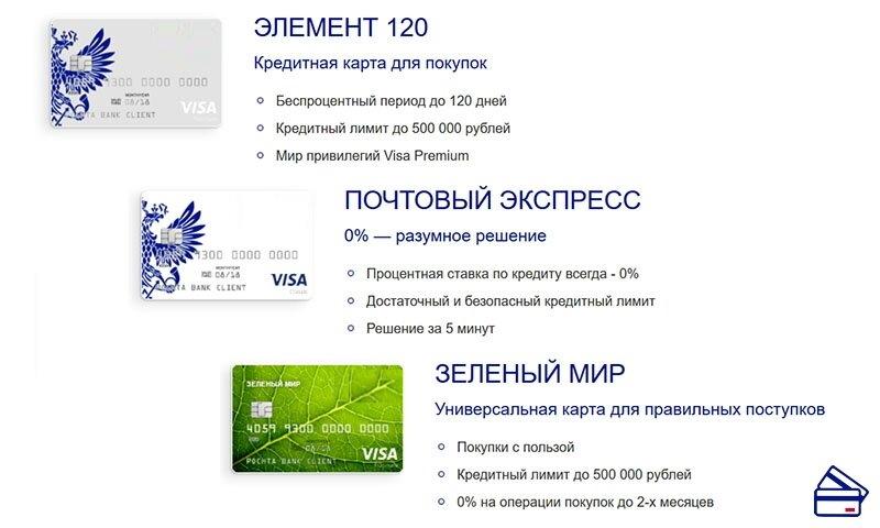 кредитные карты почта банк
