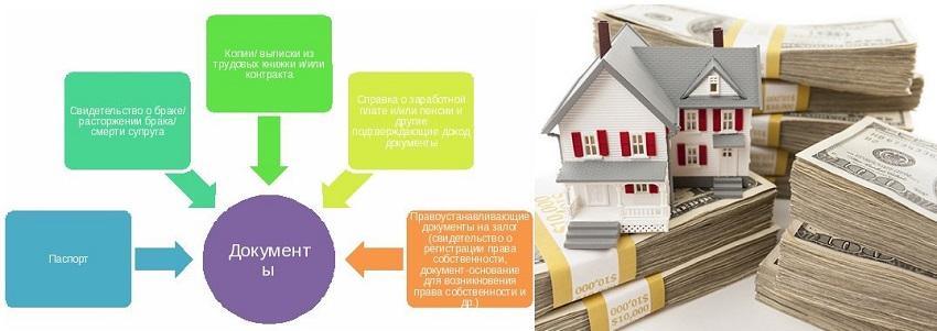 неоходимые документы недвижимости