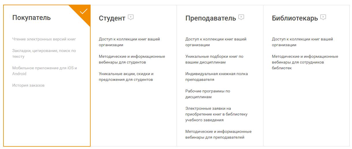 Регистрация в ЮРАЙТ