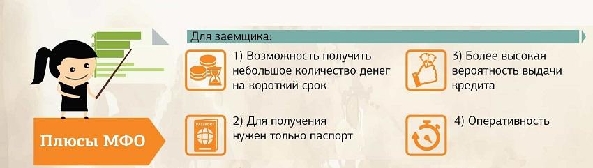 МФО картинки для презентации
