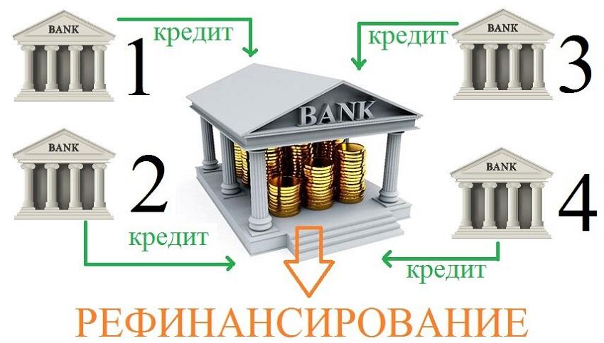 рефинансирование кредита в банке