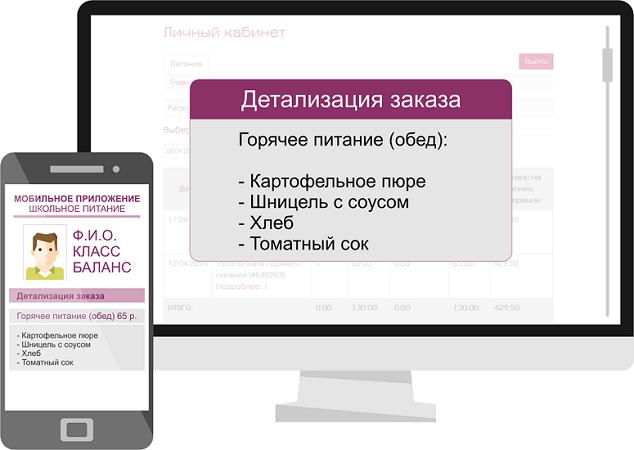 НИТ-карте РФ