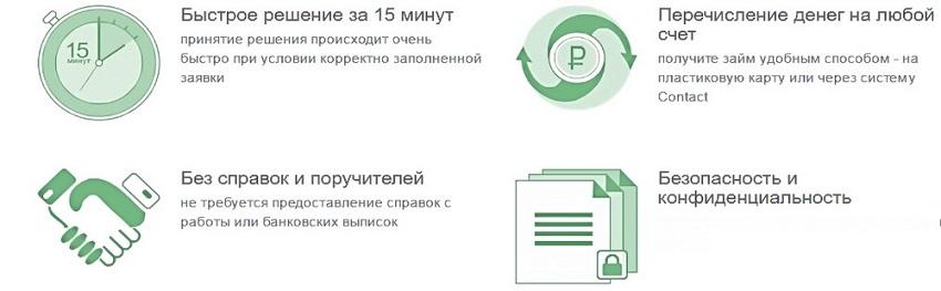 Как получить ГлавФинанс займ через интернет