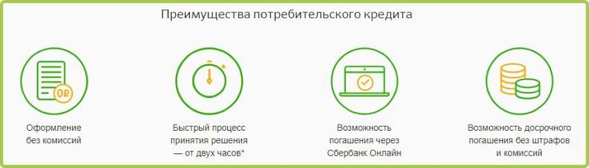 Потребительский кредит выгода