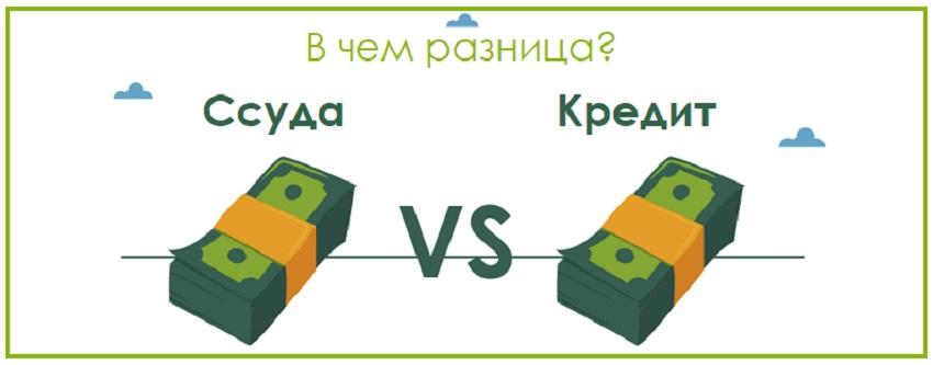 Разница между ссудой и кредитом