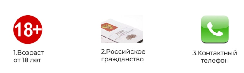 Займ на киви 300 рублей