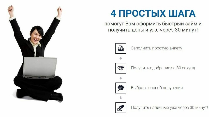 4 простых шага