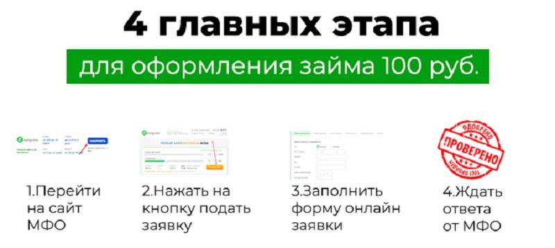 этапы займа в 100 рублей