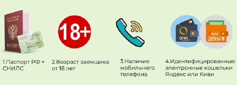 Займ 500 рублей на Яндекс деньги