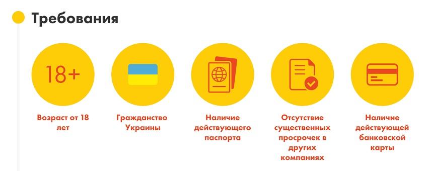 Займы для жителей Украины