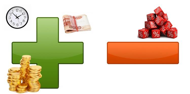 Плюсы и минусы займов