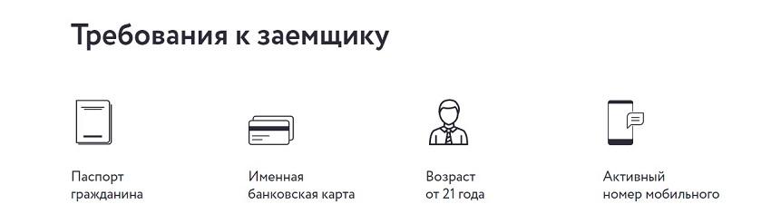 Рисунки требования к заемщикам
