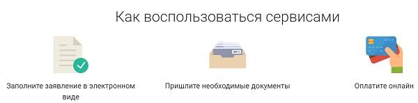 отправка заявления
