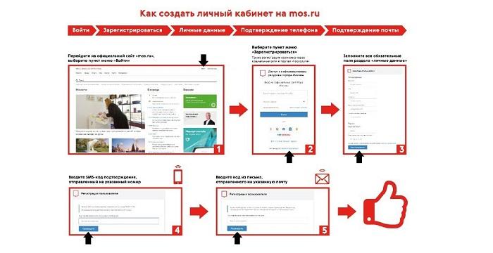 регистрация физ лица мосру