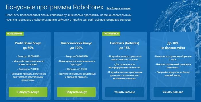 бонусные программы робофорекс