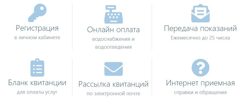 Клинводоканал.ру функции